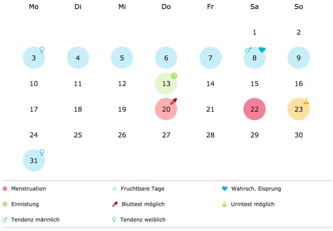 eisprungkalender eisprung fruchtbare tage berechnen. Black Bedroom Furniture Sets. Home Design Ideas