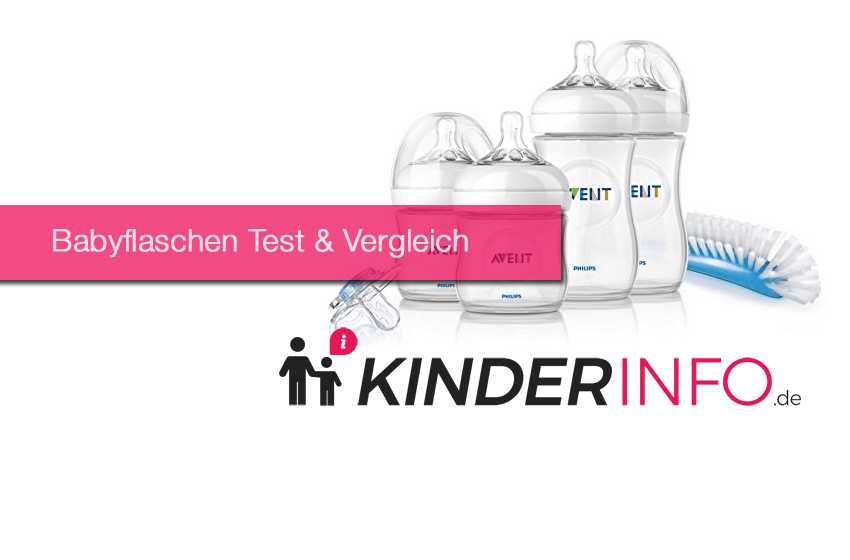 Niedlich Bewegungsgrafik Vorlagen Frei Ideen - Beispiel Anschreiben ...